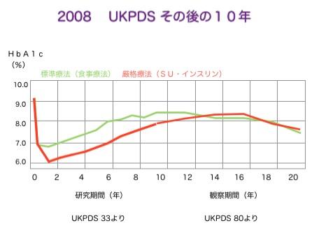 UKPDSPTM1.jpg